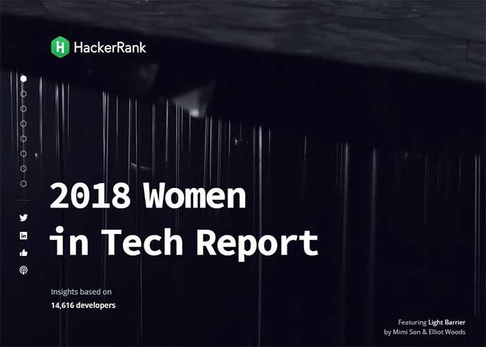 HackerRank's-2018-Women-in-Tech